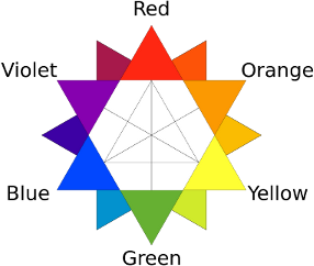 Primary and Secondary Colours (standard system)