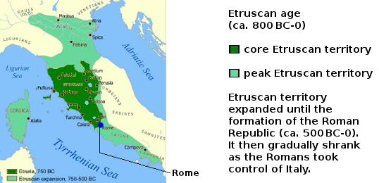 Etruscan Territory