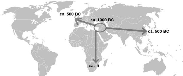 Spread of the Iron Age